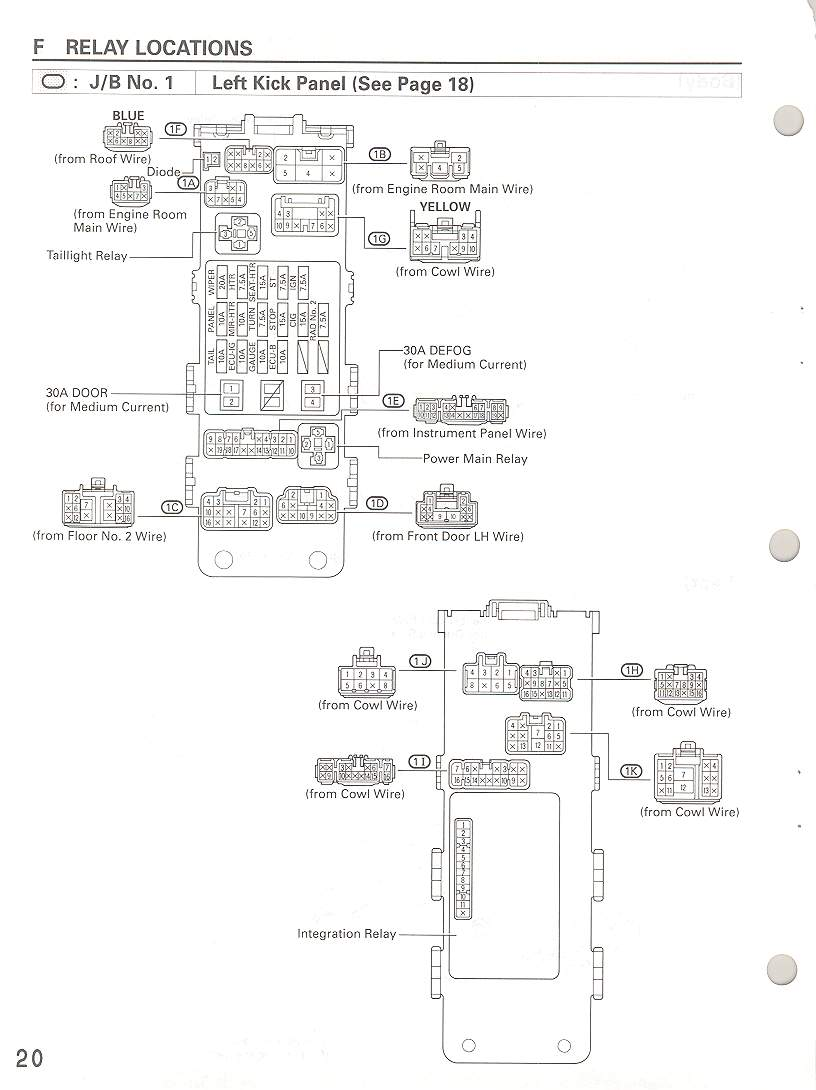 Supra Fuse Box Wiring Diagram Will Be A Thing 1998 Miata Location Anyone Have Picture Of The Kick Panel Rh Supraforums Com