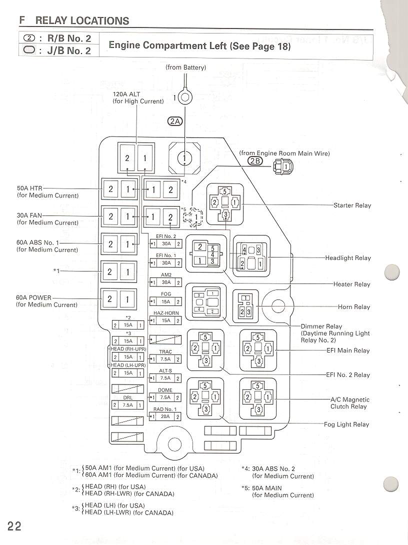 94 Supra Fuse Box Diagram Wiring Schematics 2011 Hyundai Sonata Archive Of Automotive U2022 Mustang