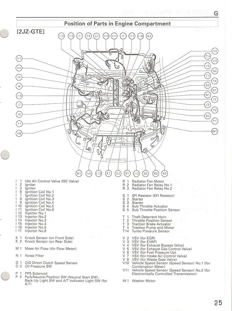 index of   manual  1995 electrical manual  g