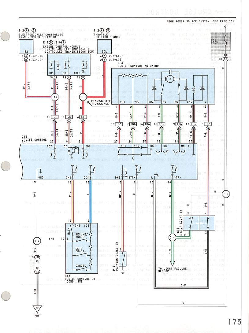 Ma70 Cruise Control After Manual Swap A70 Mkiii Discussion 2jz Ecu Wiring Diagram Can The Still Sense That Two Park Wires Are Bridged Under Car Even With My Testing