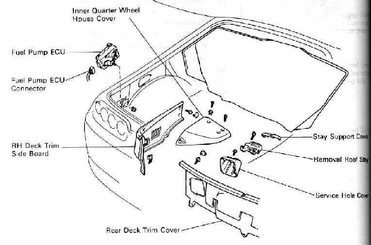 Honda Accord Thermostat Replacement On 2000 Nissan Sentra Engine moreover Honda Crv Car Stereo Wiring Diagram in addition 69z5z Honda Accord 97 Accord No Starter Signal 12v Starter Ignition as well 92 Honda Hatchback Engine Diagram together with 97 Ford Explorer Vacuum Hose Diagram. on fuse diagram for 1994 honda accord lx