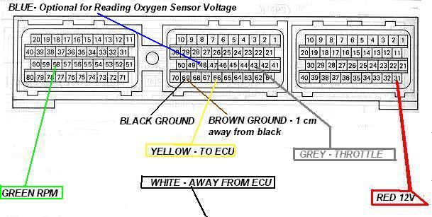 Apexi Neo Wiring Diagram From Manufacturer Incorrect