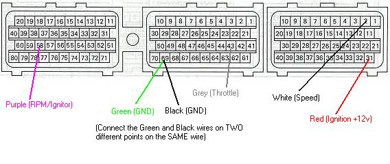 Avcr_wiring turbo timer 'speed' wire? where to get signal? hks turbo timer wiring diagram type 0 at bayanpartner.co