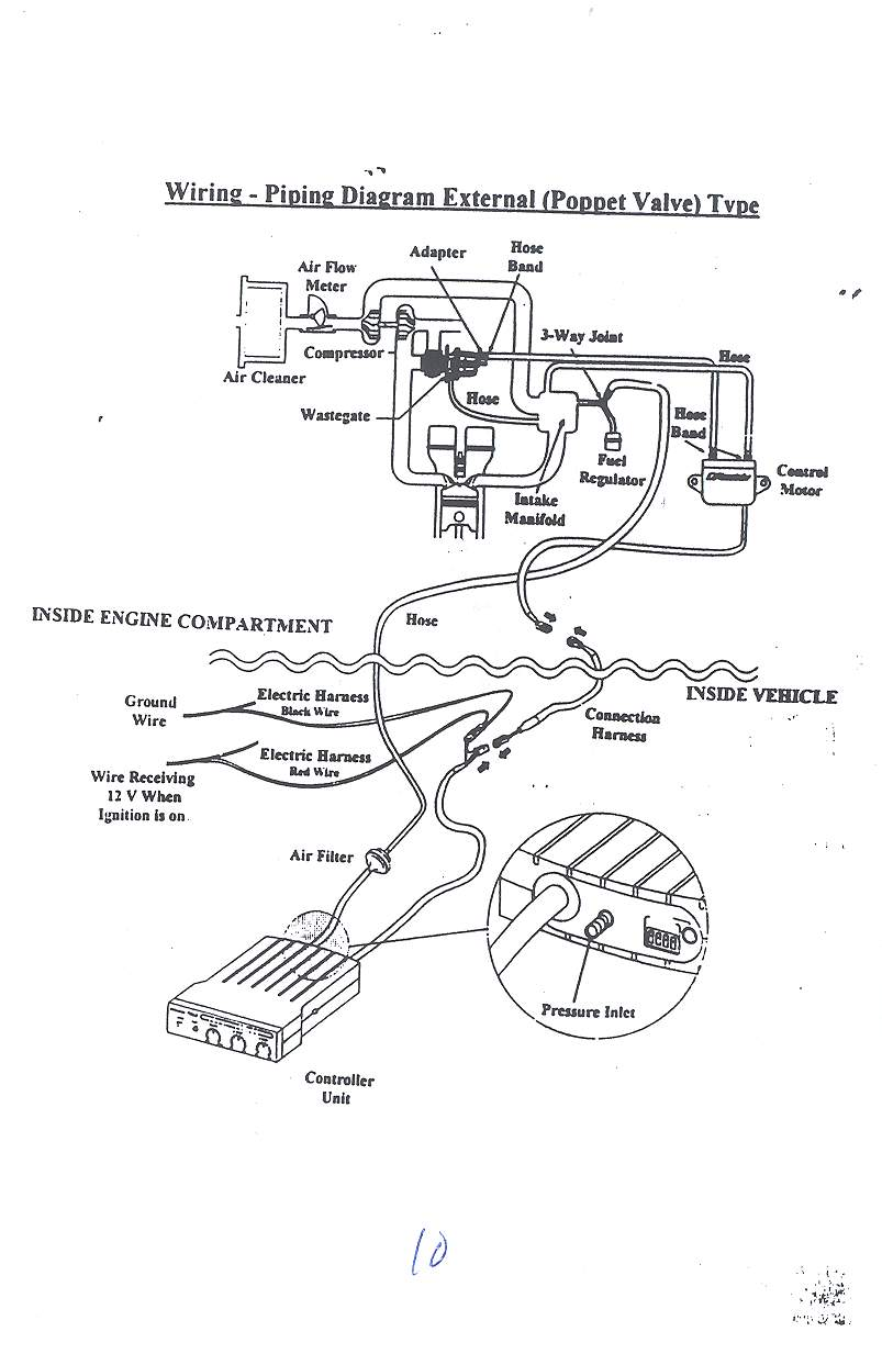 greddy profec b spec 2 wiring harness   37 wiring diagram images